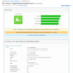 Installer SSL sur WordPress et forcer HTTPS